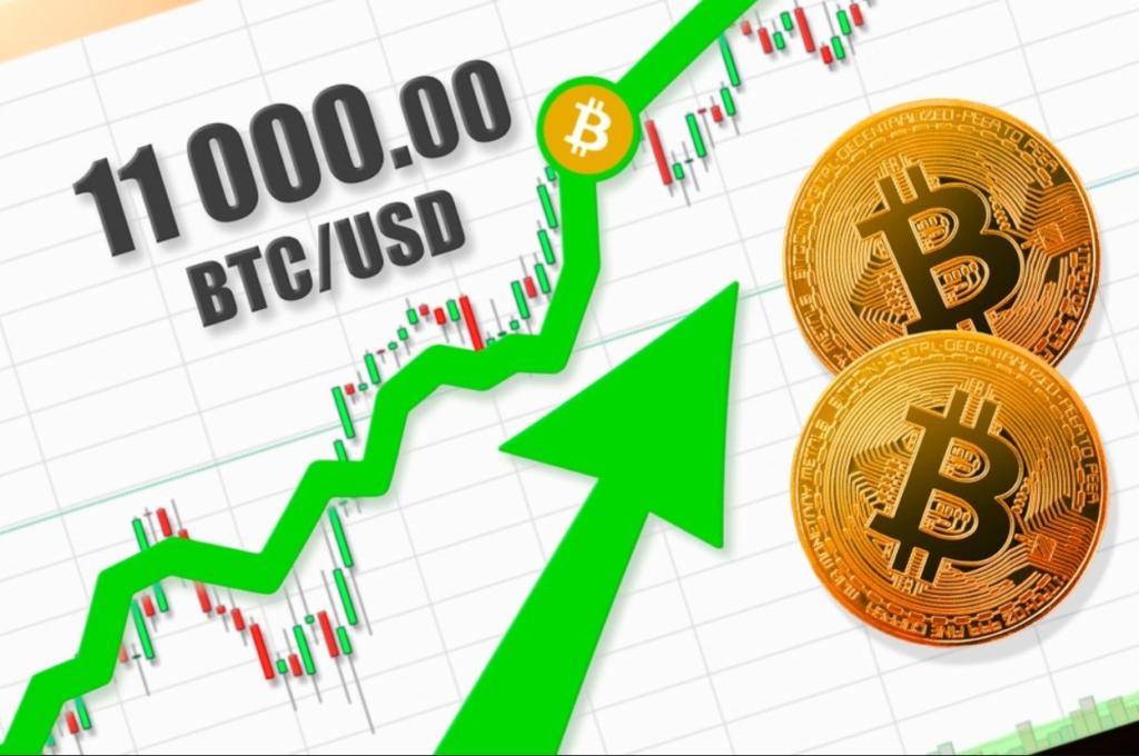 Bitccoin dosiahol 11 000$. Čo je za tým a  Kam ďalej?